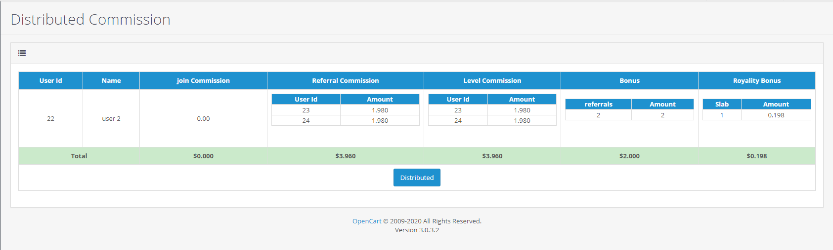 |'Opencart'| |'letscms'| |'opencart unilevel mlm plan'| |'distribute commission'| |'commission'| |'distribute'| |'Dashboard'| |'unilevel mlm plan'| |'mlm'| |'mlm Plan'|  |'setting'| |'new users'| |'unilevel'| |'unilevel mlm extension'| |'costomer list'| |'new users'| |'Installer'| |'mlmtrees.com'| |'mlm plan'| |'extension'| |'Opencart mlm plan'|