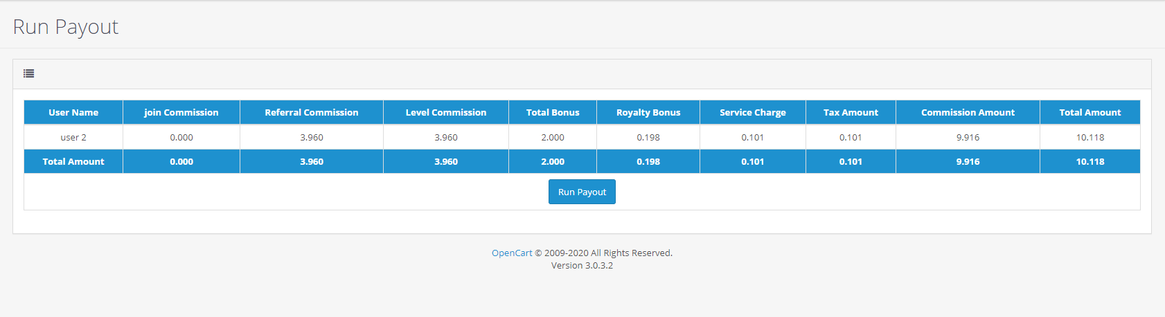 |'Opencart'| |'letscms'| |'opencart unilevel mlm plan'| |'run payout'| |'payout'| |'run'| |'Dashboard'| |'unilevel mlm plan'| |'mlm'| |'mlm Plan'|  |'setting'| |'new users'| |'unilevel'| |'unilevel mlm extension'| |'costomer list'| |'new users'| |'Installer'| |'mlmtrees.com'| |'mlm plan'| |'extension'| |'Opencart mlm plan'|