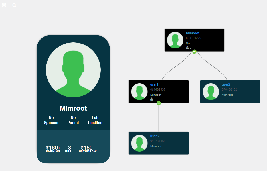 |'Wordpress'| |'letscms'| |'Binary mlm plan'| |'Genealogy'| |'sms settings'|  |'mlm settings'| |'settings'| |'mlmtrees.com'| |'mlm plan'| |'wordpress mlm plan'|