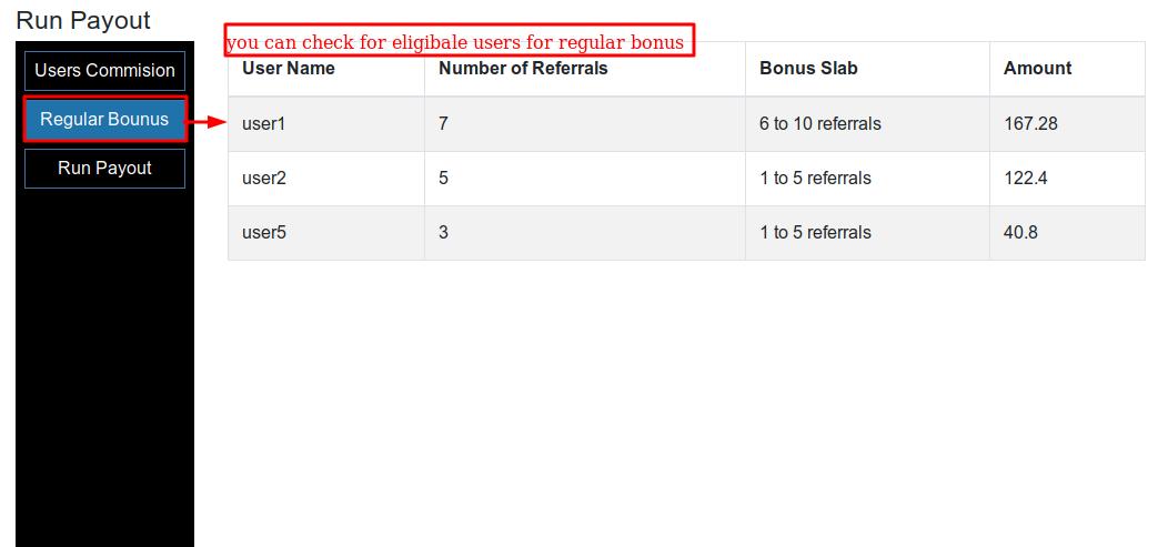 |'Wordpress'| |'letscms'| |'ForceMatrix mlm WooCommerce plan'| |'user detail'| |'sms settings'| |'user data'| |'mlm settings'| |'settings'| |'mlmtrees.com'| |'mlm plan'| |'wordpress mlm plan'|