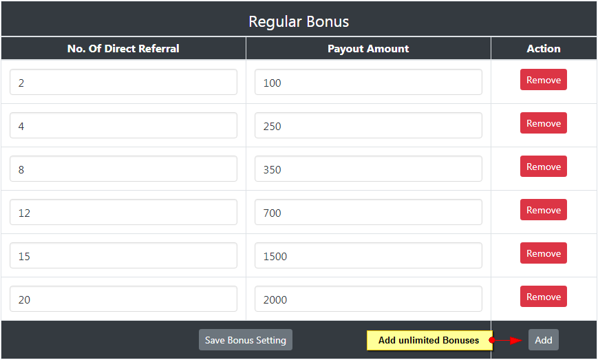 |'Wordpress'| |'letscms'| |'Unilevel mlm WooCommerce plan'| |'regular bonus settings'| |'mlm settings'| |'settings'| |'mlmtrees.com'| |'regular bonus'| |'bonus'| |'mlm plan'| |'wordpress mlm plan'|